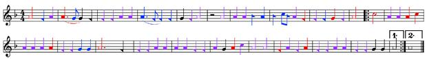 "Seaborn McDaniel Denson's alto part for ""The Last Words of Copernicus,"" in Joseph Stephen James's Original Sacred Harp, 1911."