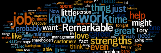 Be Remarkable Word Cloud