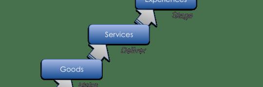 Experience_Economy