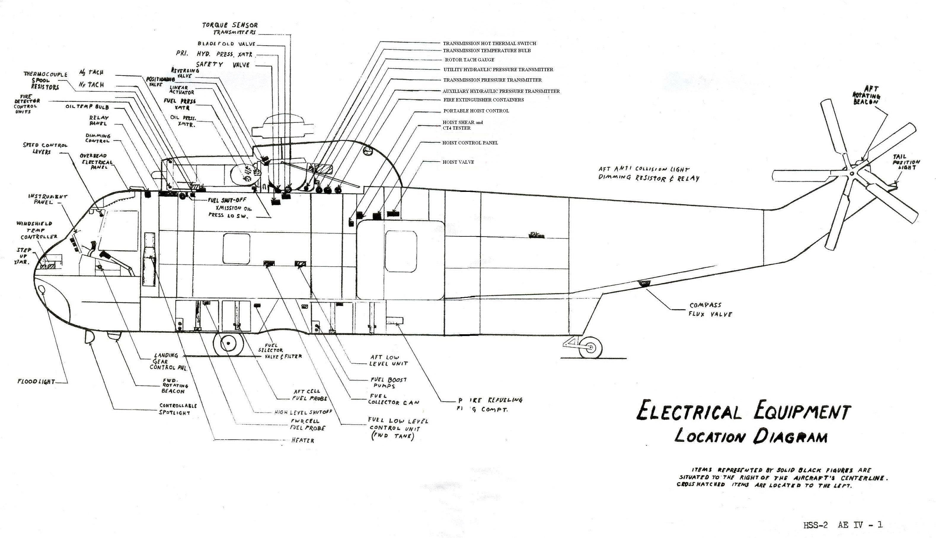 bmw 850 fuse box diagram