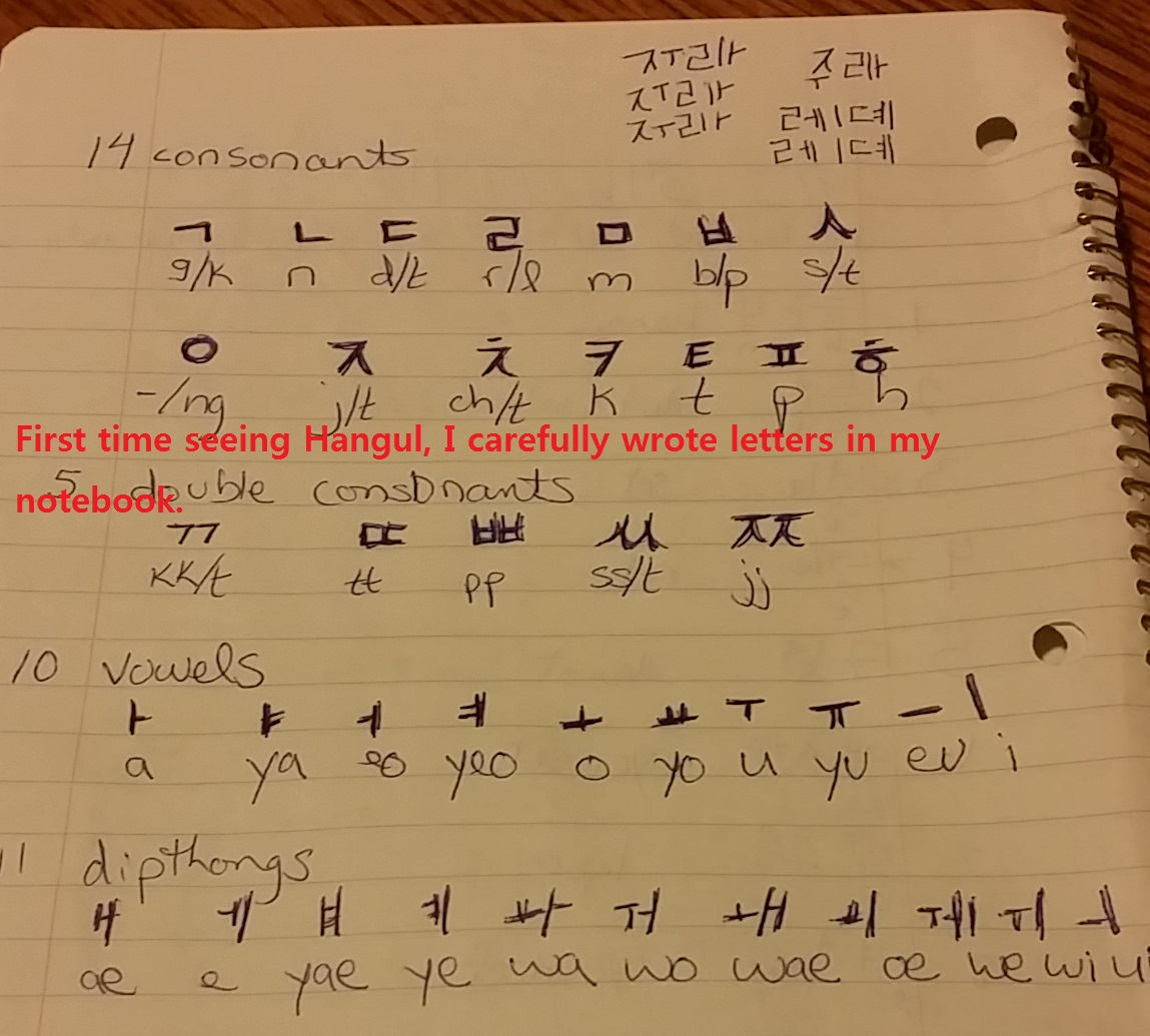 Writing A Letter In Korean Patriotexpressus Licious How To