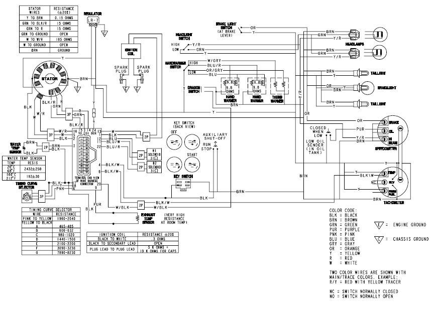 polaris xcr wiring diagram