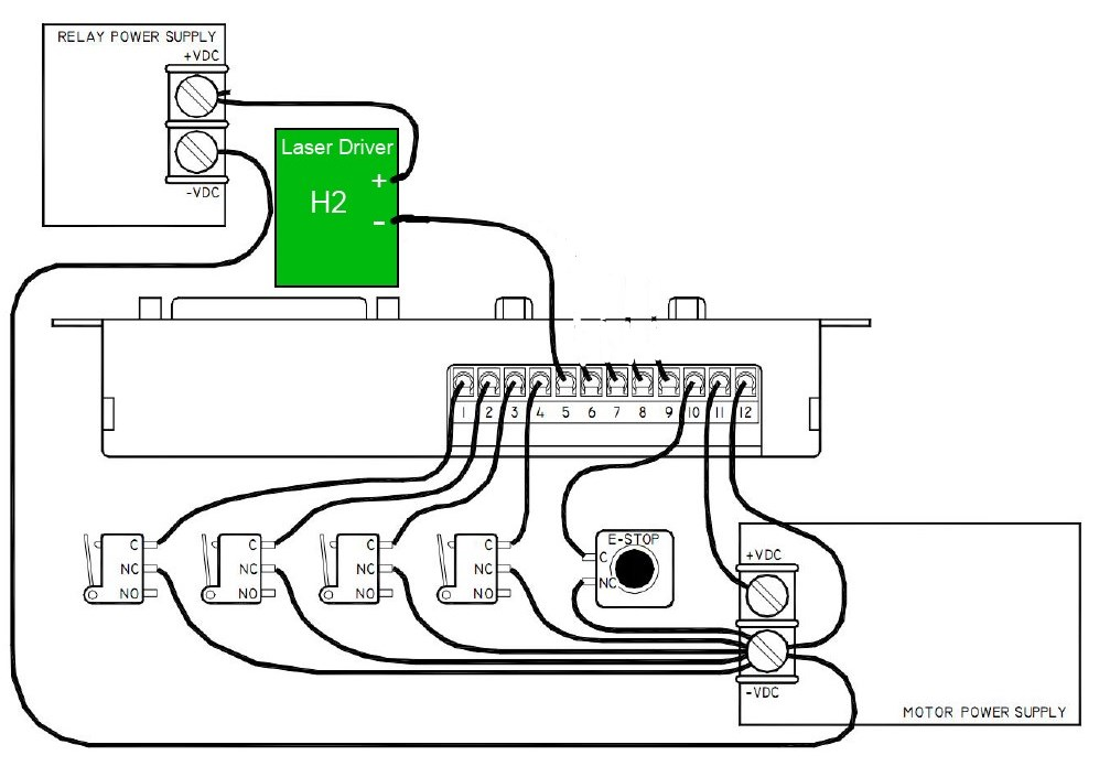 ethernet smoothstepper g540 wiring diagrams