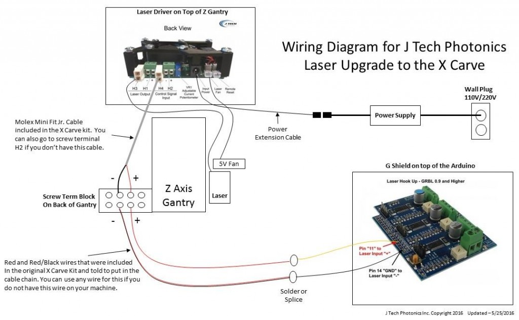 mini cnc controller wiring diagram