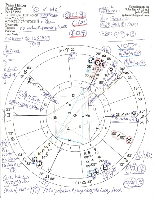 The double YOD in Paris Hilton\u0027s natal chart Jude\u0027s Threshold