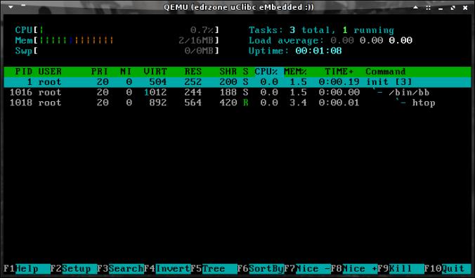 HTOP - Displaying System Statistics