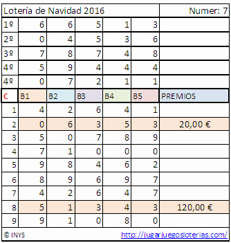 euronavi-probabilidades-2016