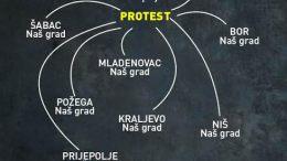 protesti-plakat