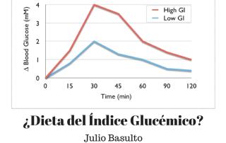 Glucémico