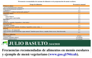 frecuencias recomendadas alimentos menus escolares PORTADA 24 4 2018 2