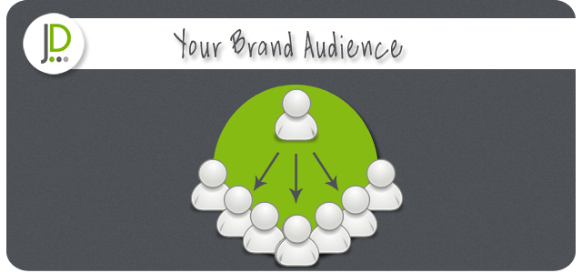 Personal Brand Audience