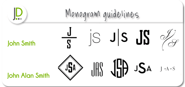 Monogram guidelines
