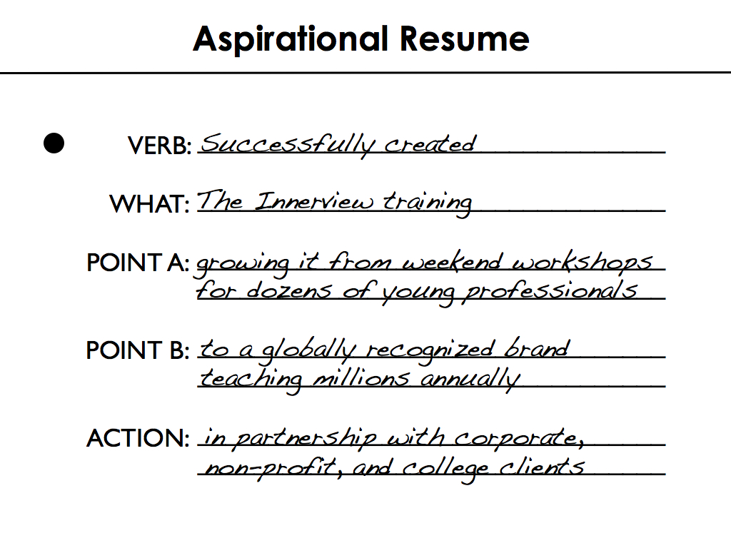 aspirational resume examples