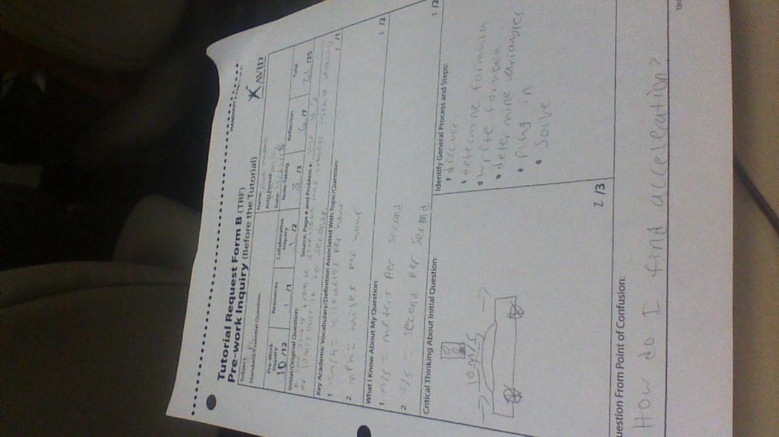 tutorial request form examples - Seatledavidjoel