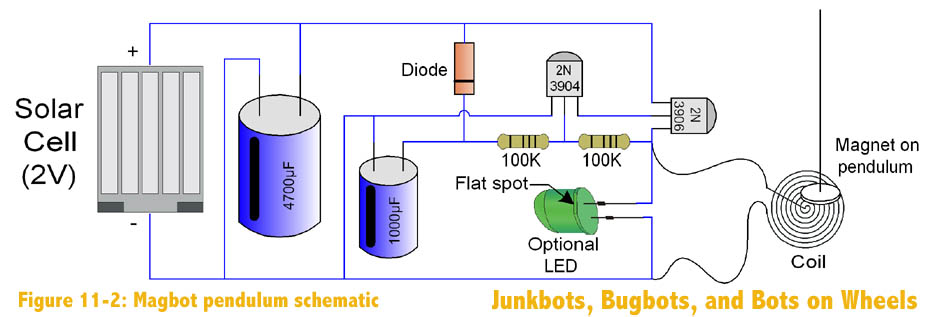 BEAM Pendulum http\/\/junkbotssolarbotics\/images\/corrections - resume formats for engineers