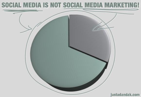 social media is not social media marketing