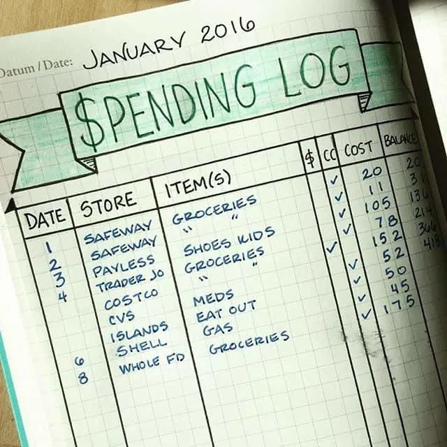 Budget Tracker Bullet Journal Ideas {Get control of your spending in