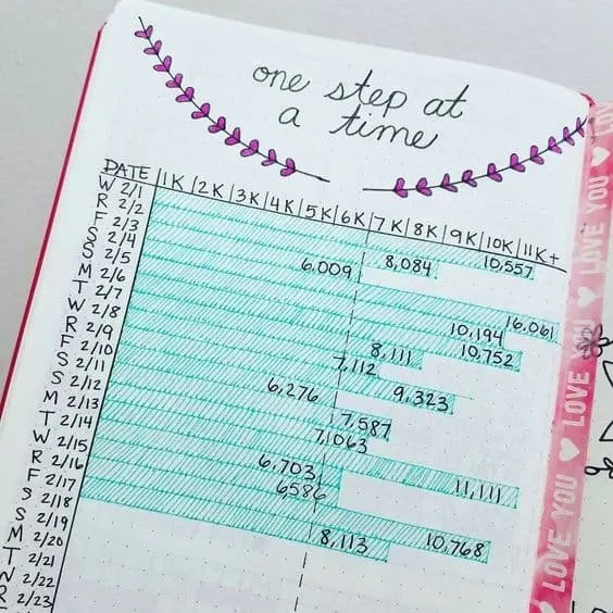 Bullet Journal Tracker Ideas 2019 {The ULTIMATE list of layouts!}