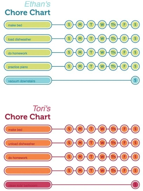 Chore Charts for Kids {they work like magic!}