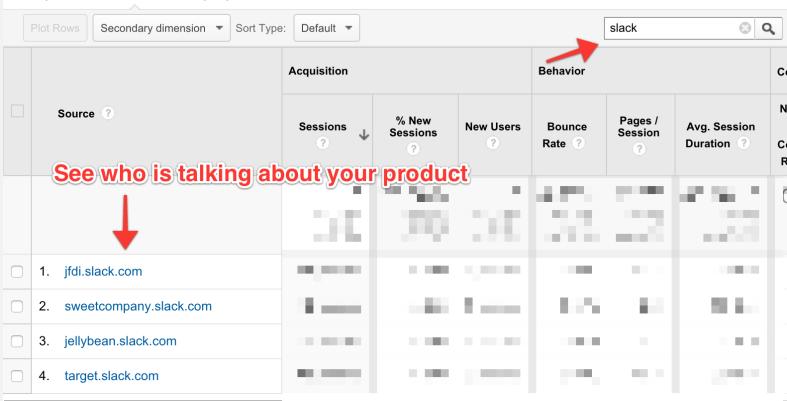 Slack marketing research trick