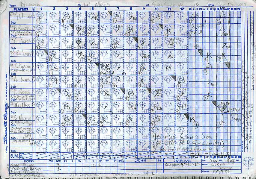 baseball scorecard About A Stepdad