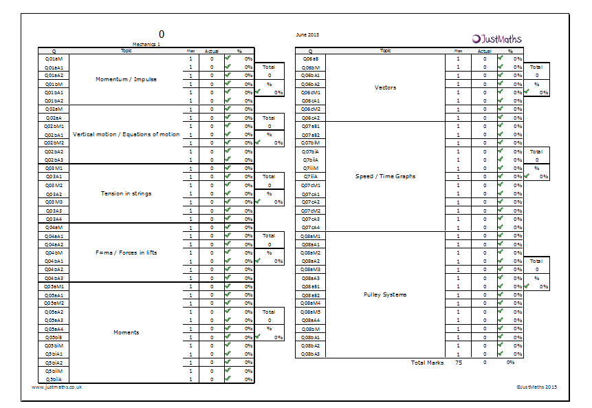 - ResultsPlus June 2015