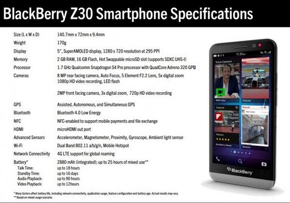 massive 5 inch screen BlackBerry Z30 specs JUUCHINI