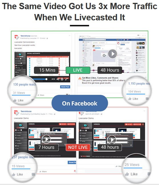 Livecaster 3 By Cyril Gupta Review