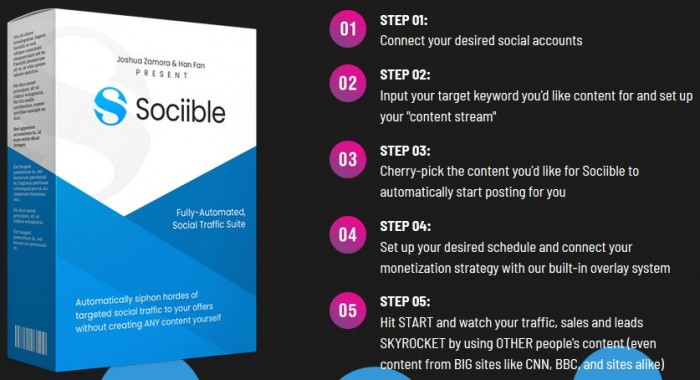 Sociible Pro By Joshua Zamora Review