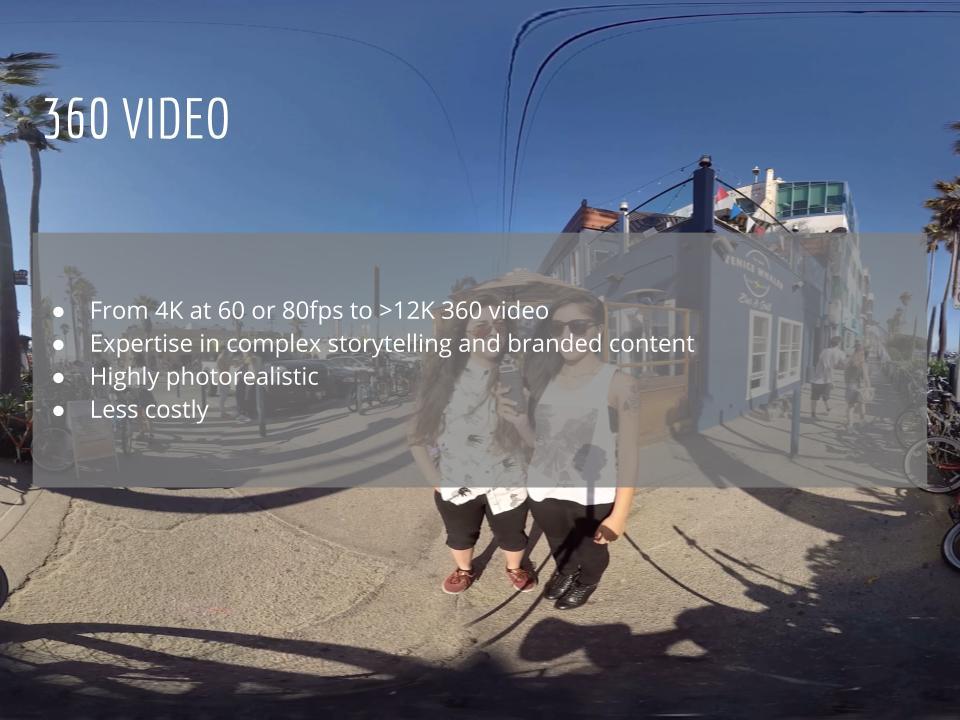 Virtual Reality Production Studio JYC VR 360 Video