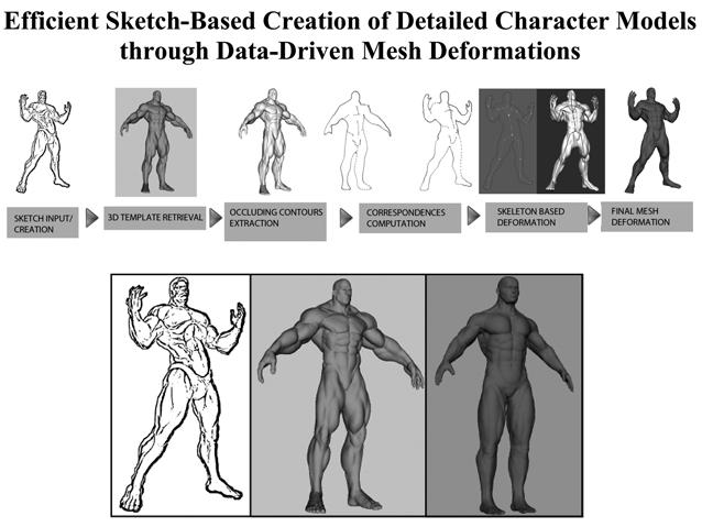 Sketch-based Modelling \u2013 Professor Jian J Zhang - character model template