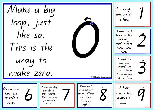 Number Writing Rhymes 0-9 - Numbers In Writing