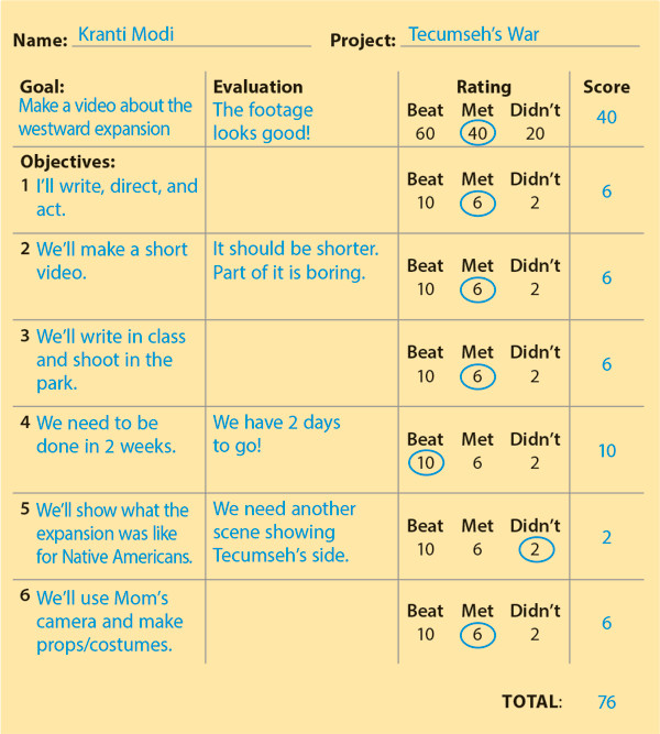 Creating a Rubric to Evaluate Projects Thoughtful Learning K-12