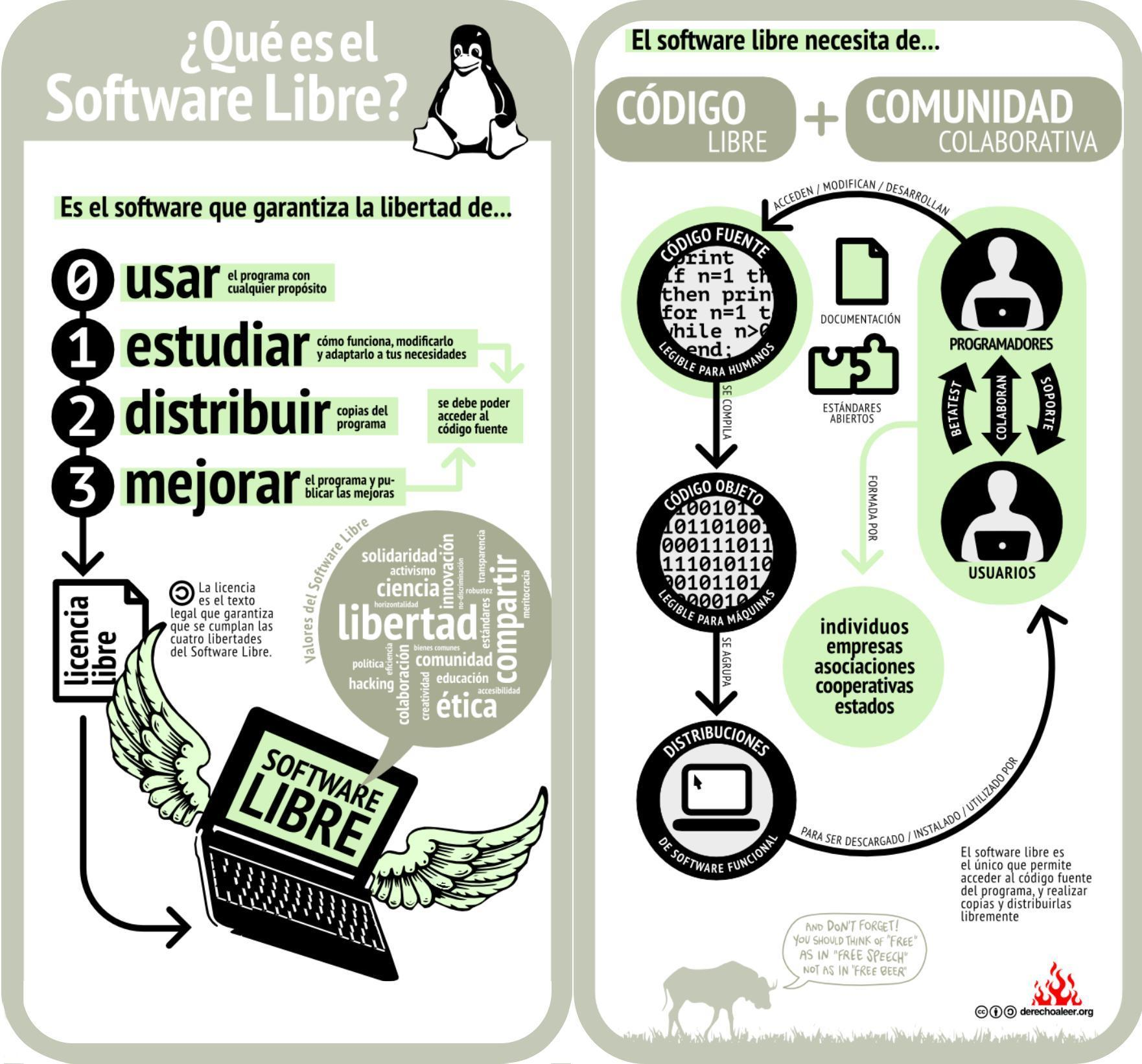 Descargar Software Libre Descarga Programas Totalmente Gratuitos Software Libre