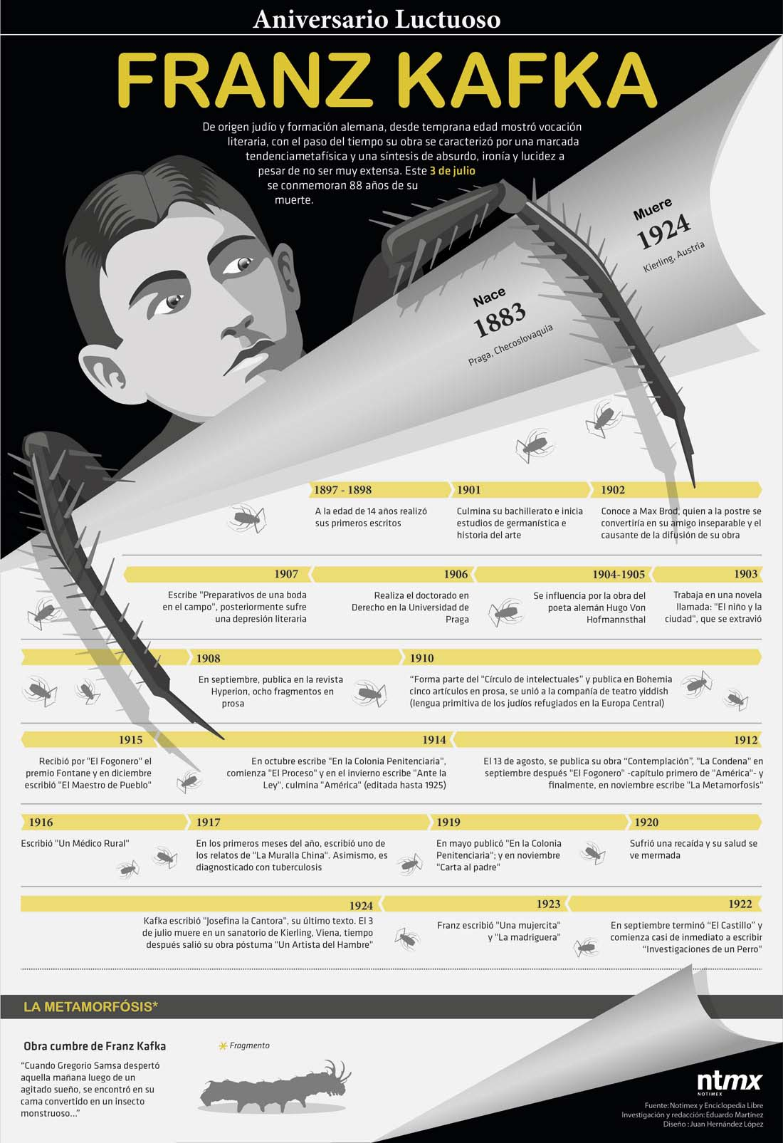 Franz Kafka Libros 1000 43 Images About Los Escritores En Datos On Pinterest