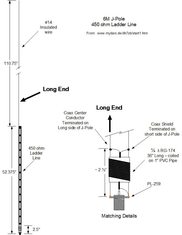 6 Meter J Pole