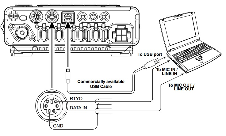 usb to trs wiring standard
