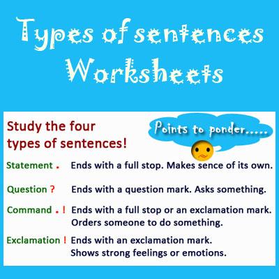 Types of sentences Worksheets English Grammar Activities Worksheets