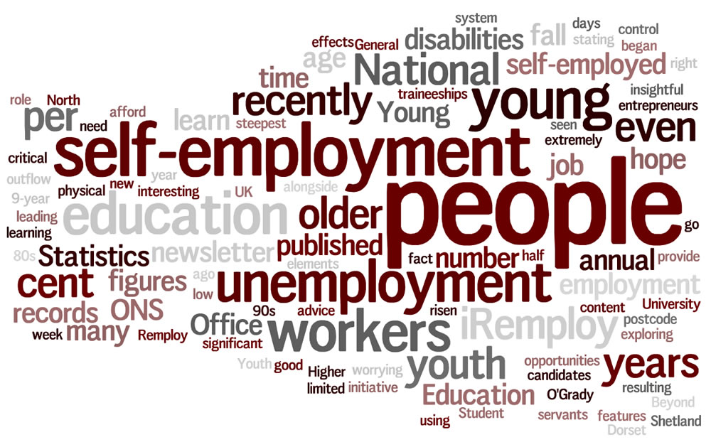 Youth Unemployment The Impact of Education  Skills on Economic