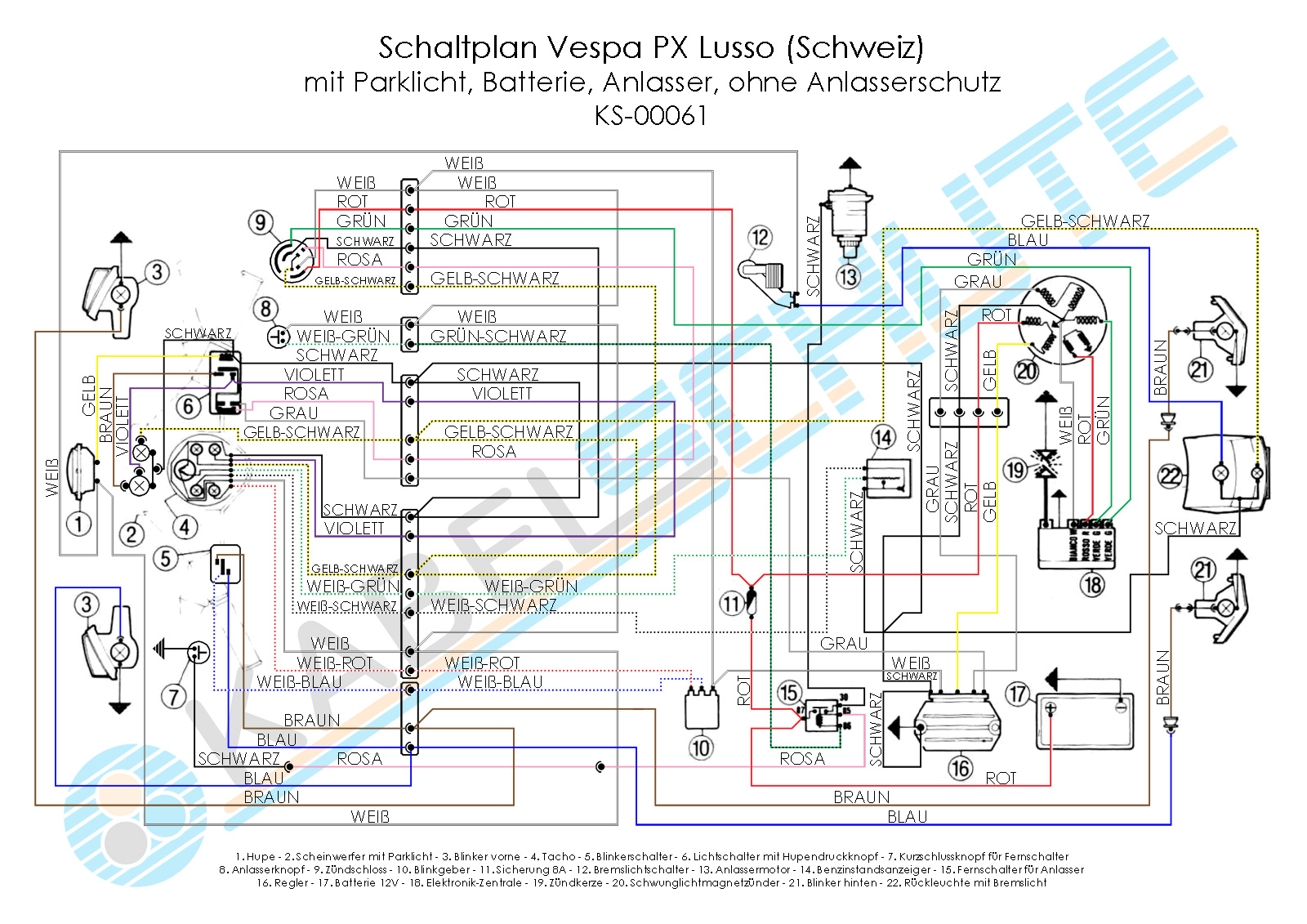 lambretta scooter wiring diagram 100