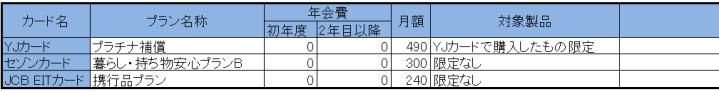 card-hikaku1