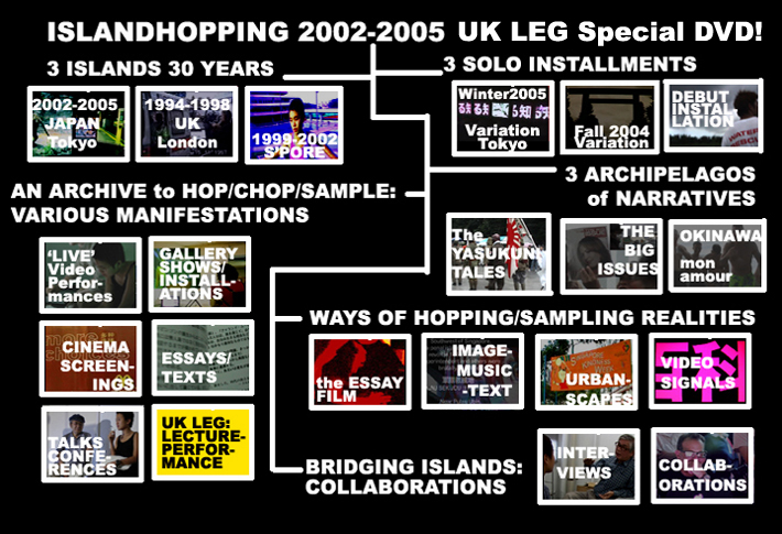 ISLANDHOPPING 2002-2005: a postcard that attempts to summarise the range of genres, topics and works that I created over the 3 years in Japan.