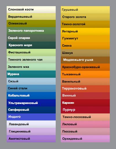 Цветовой спектр как правильно подобрать цвета