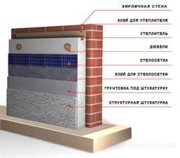 Как правильно утеплить фасад пенопластом?