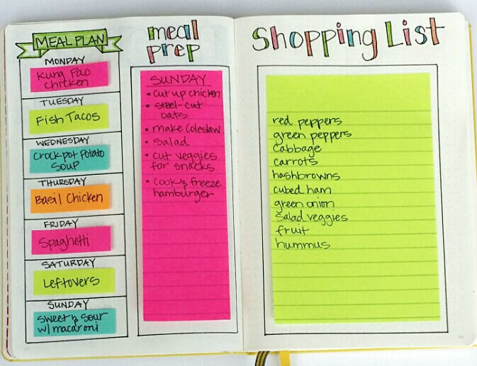 7 Meal Plan Bullet Journal Layouts to Become a Better Meal Planner - basic meal planner