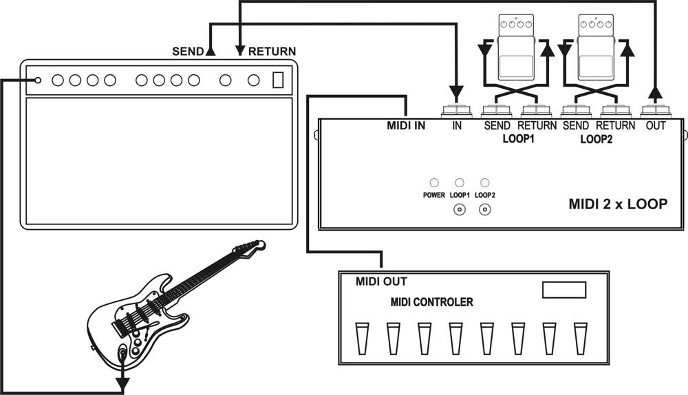 midi effects looper wiring diagram