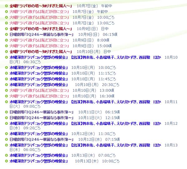 砂の塔 キャスト ロケ地 相関図 エキストラ 岩田