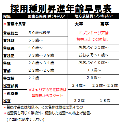 キャリア キャスト ロケ地 相関図 玉木 エキストラ