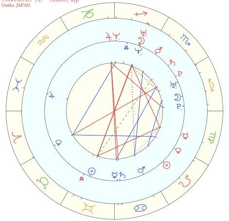 astro_61gw__.38720.19920