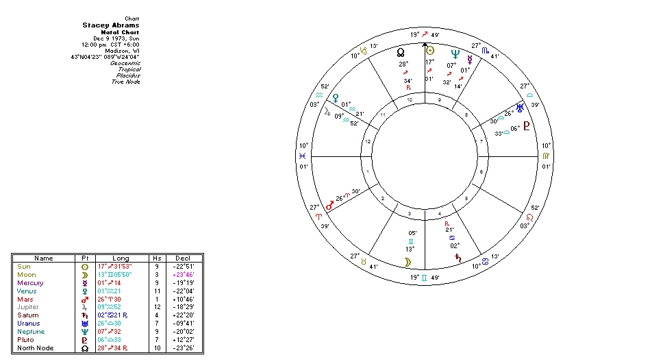 Karen Christino\u0027s astrology blog Karen Christino